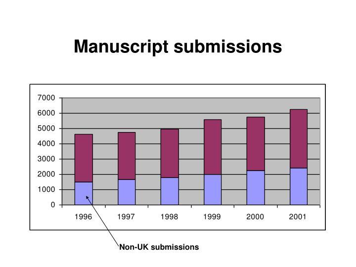 Manuscript submissions