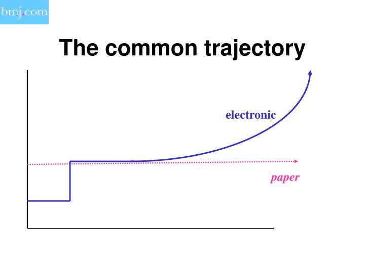 The common trajectory