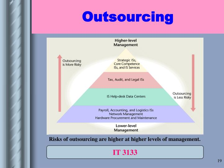 Risks of outsourcing are higher at higher levels of management.