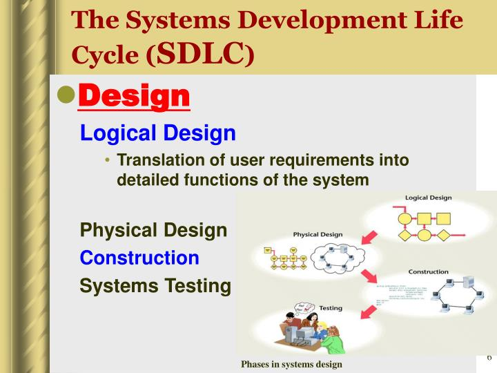 Phases in systems design