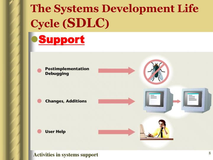 Activities in systems support