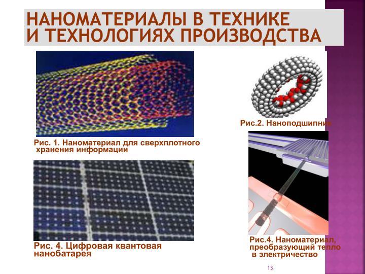 Наноматериалы в технике