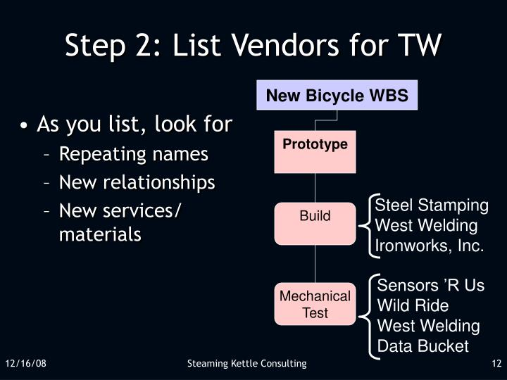 Step 2: List Vendors for TW