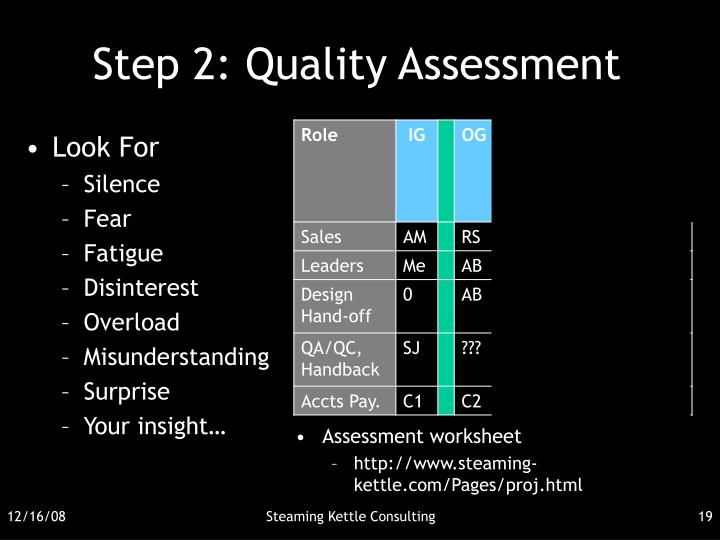 Step 2: Quality Assessment