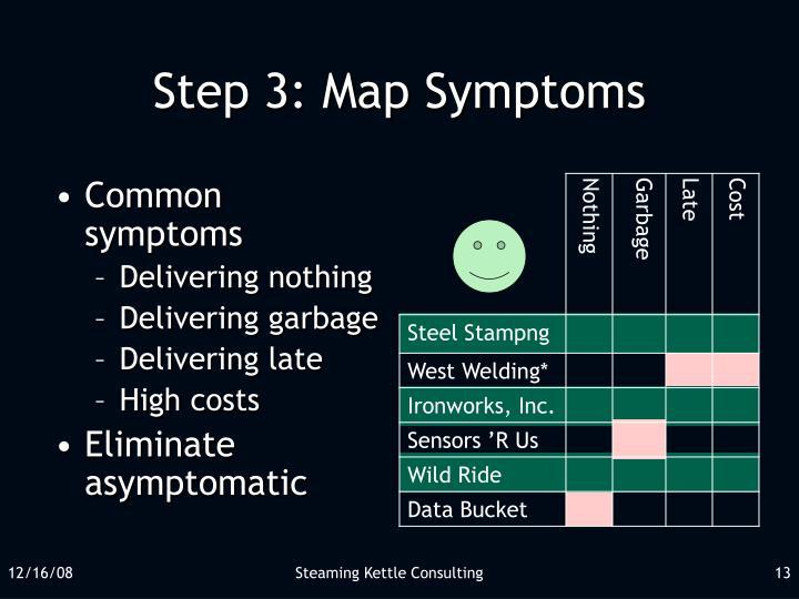 Step 3: Map Symptoms