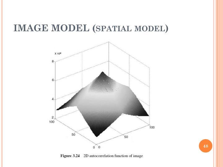 IMAGE MODEL (spatial model)