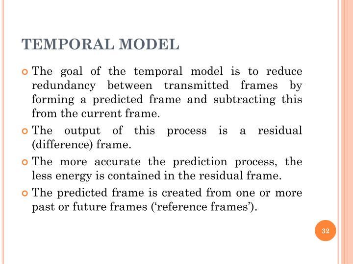TEMPORAL MODEL