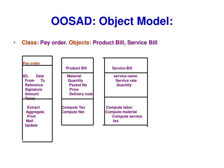 OOSAD: Object Model: