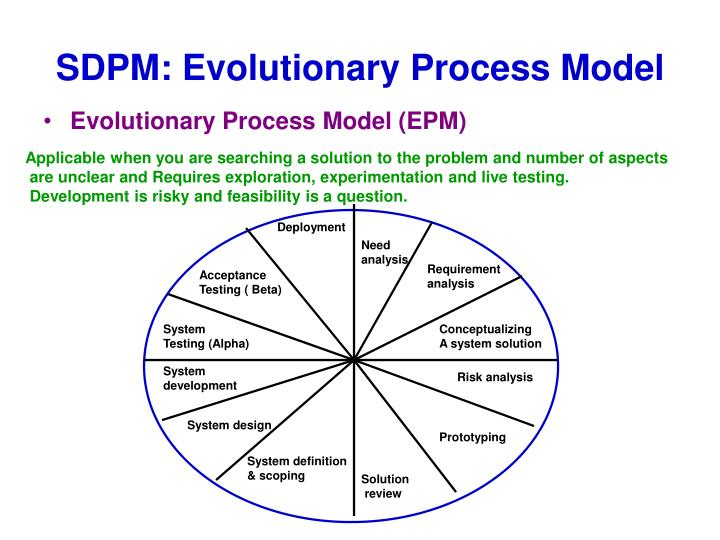 SDPM: Evolutionary Process Model
