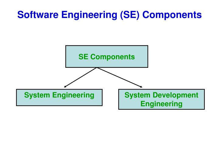 Software Engineering (SE) Components