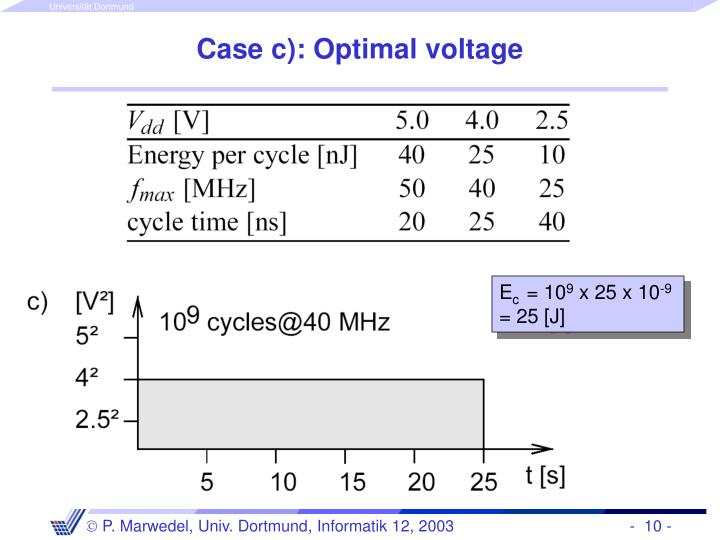 Case c): Optimal voltage