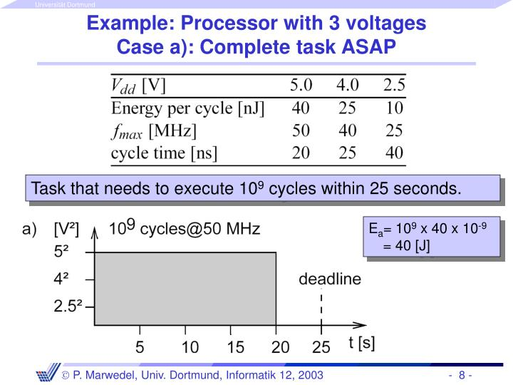 Example: Processor with 3 voltages