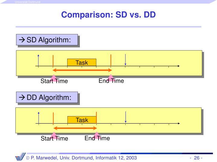 Comparison: SD vs. DD