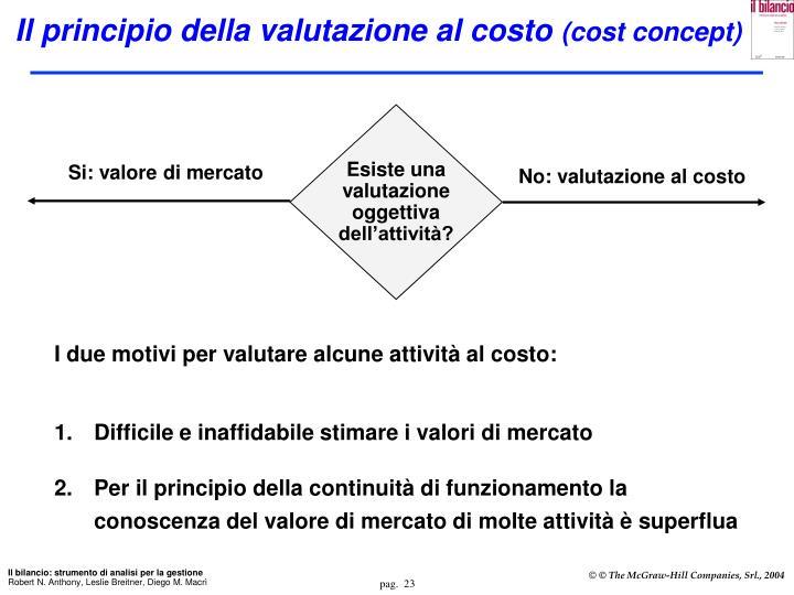 Si: valore di mercato
