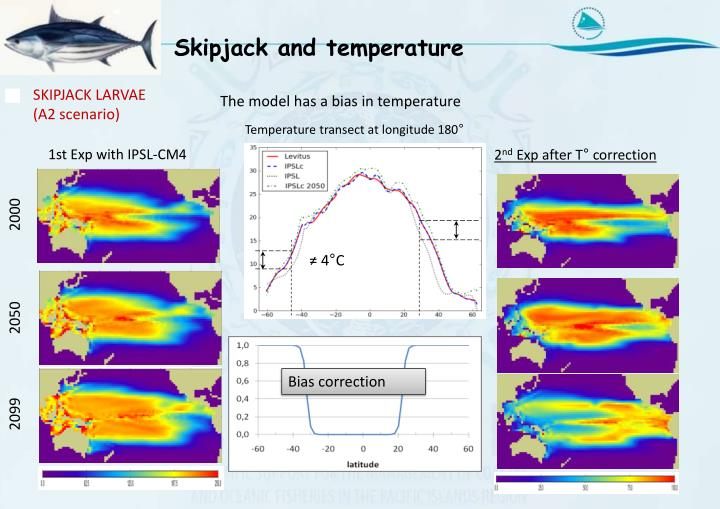 Skipjack and temperature