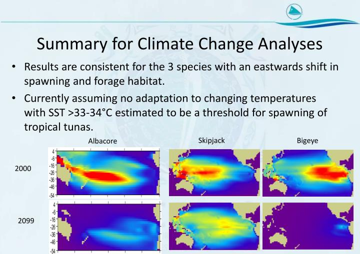 Summary for Climate Change Analyses