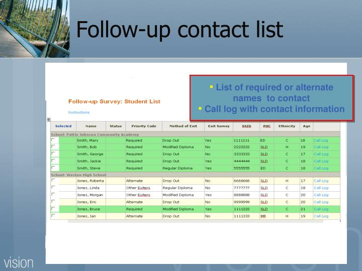Follow-up contact list