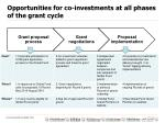 opportunities for co investments at all phases of the grant cycle