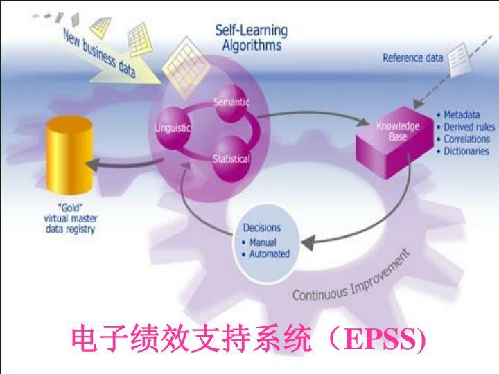 电子绩效支持系统(