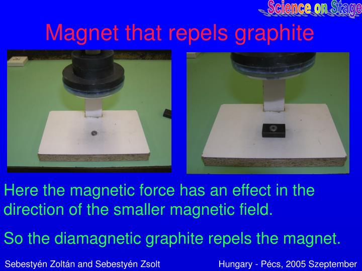 Magnet that repels graphite