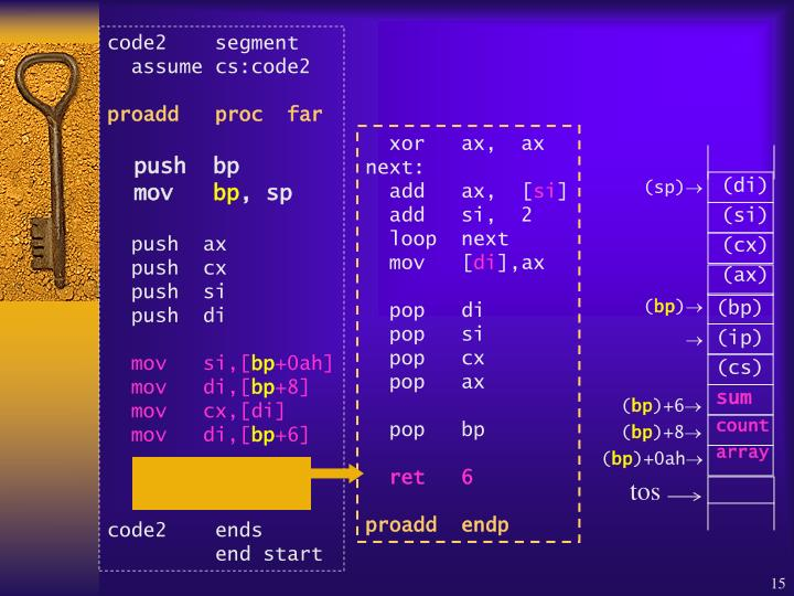 code2    segment