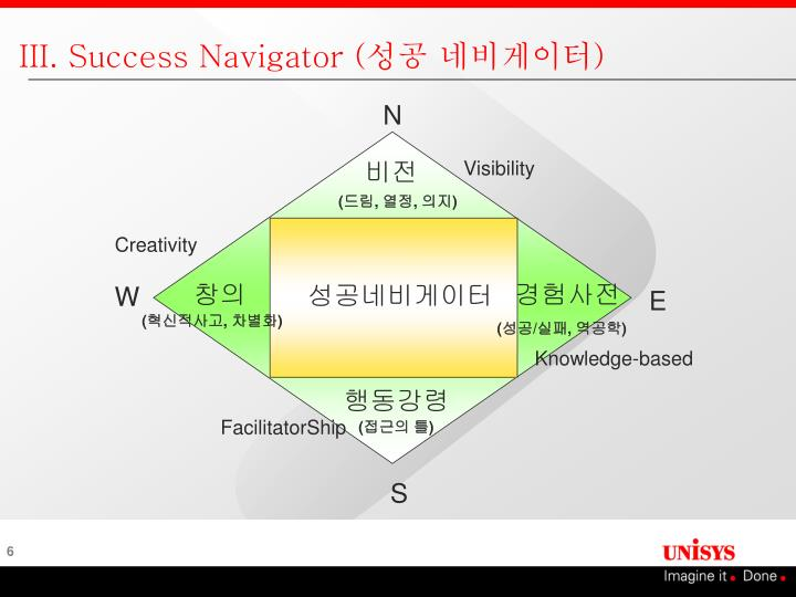 III. Success Navigator (