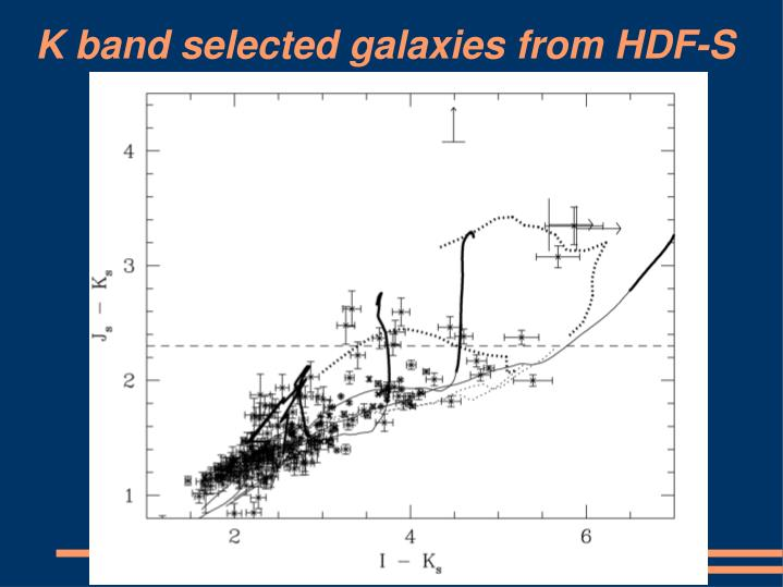 K band selected galaxies from HDF-S