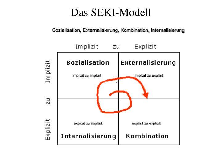 Das SEKI-Modell