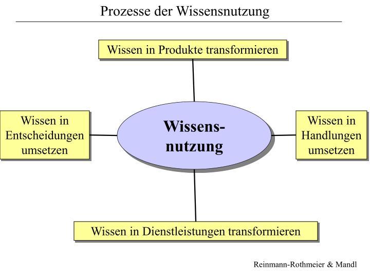 Prozesse der Wissensnutzung