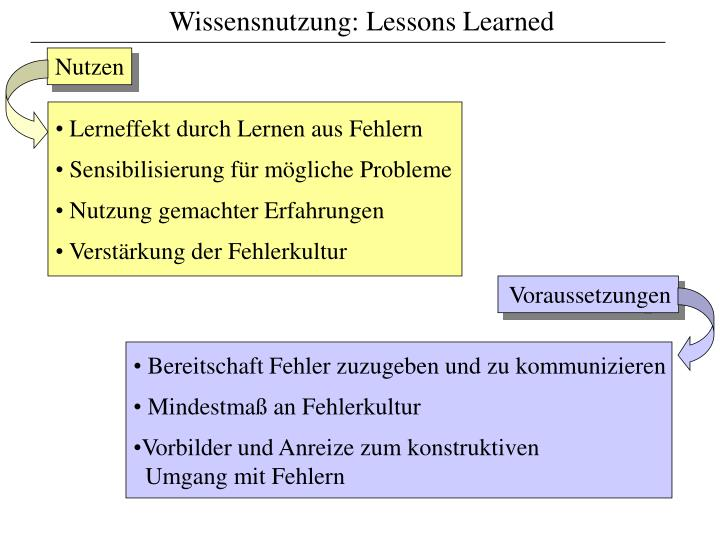 Wissensnutzung: Lessons Learned