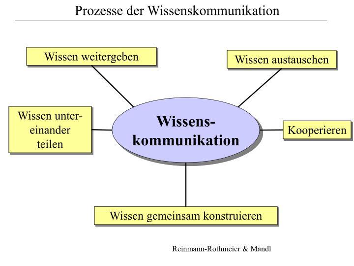 Prozesse der Wissenskommunikation