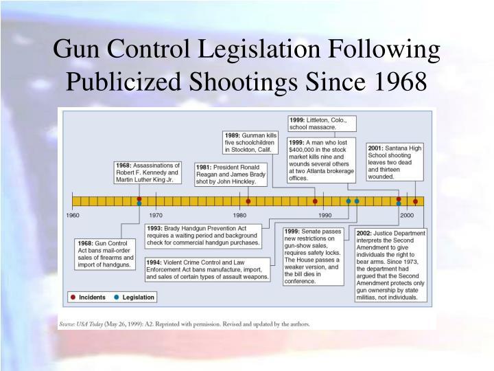Gun Control Legislation Following Publicized Shootings Since 1968