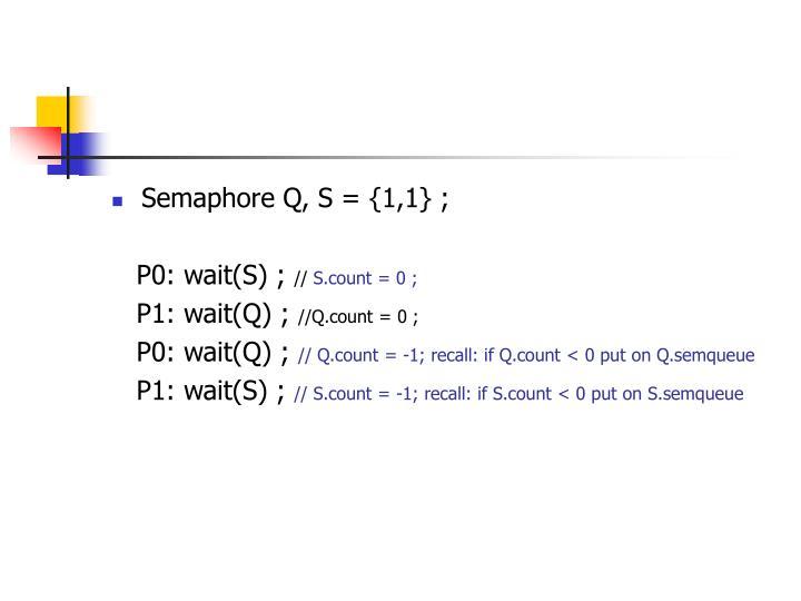 Semaphore Q, S = {1,1} ;