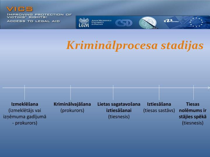 Kriminālprocesa stadijas