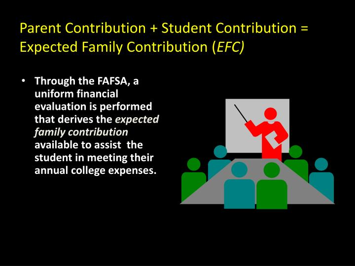 Parent Contribution + Student Contribution = Expected Family Contribution (