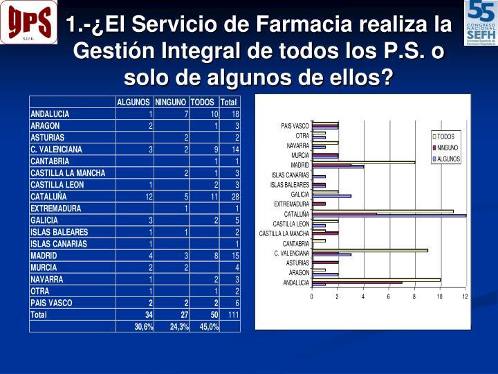 1.-¿El Servicio de Farmacia realiza la Gestión Integral de todos los P.S. o solo de algunos de ellos?