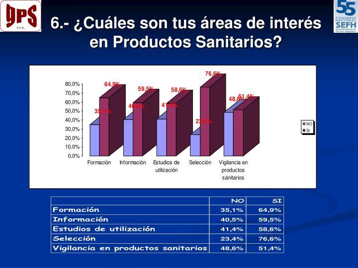 6.- ¿Cuáles son tus áreas de interés en Productos Sanitarios?