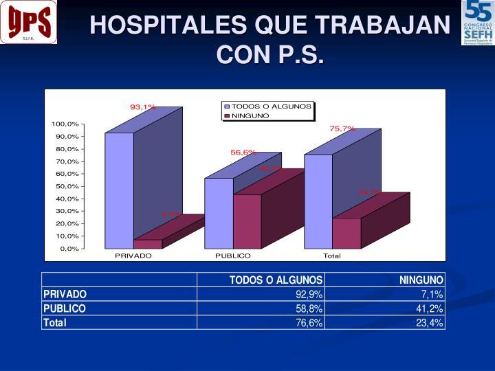 HOSPITALES QUE TRABAJAN CON P.S.