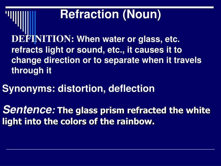 Refraction (Noun)