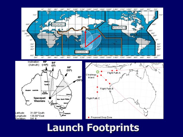 Launch Footprints