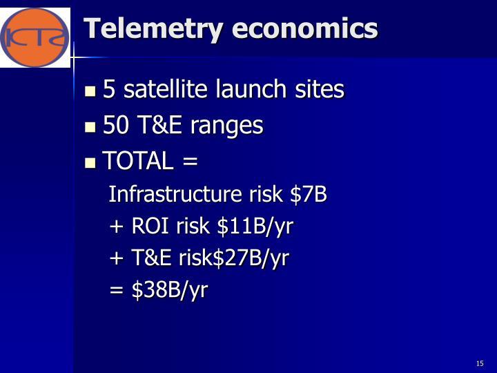 Telemetry economics