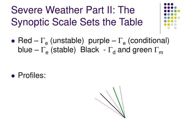 Severe weather part ii the synoptic scale sets the table2