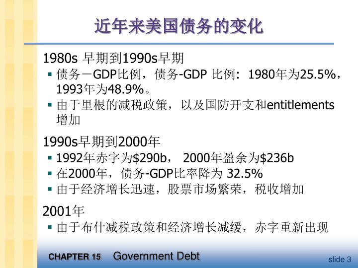 近年来美国债务的变化