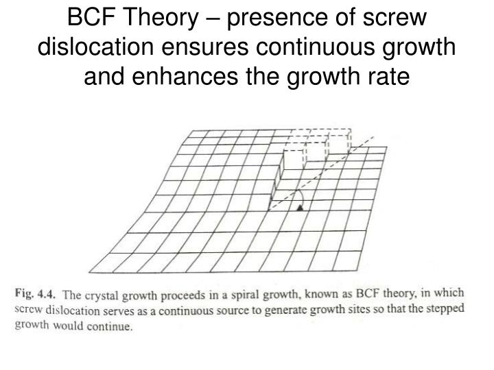 BCF Theory – presence of screw  dislocation ensures continuous growth and enhances the growth rate