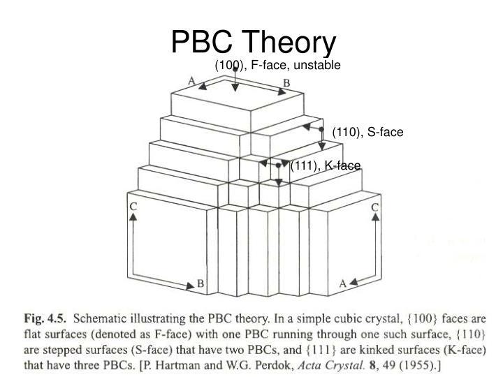 PBC Theory