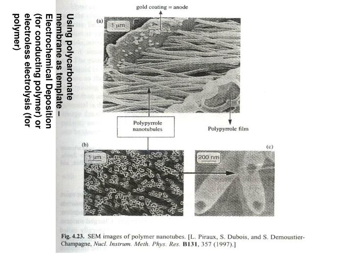Using polycarbonate membrane as template – Electrochemical Deposition (for conducting polymer) or electroless electrolysis (for polymer)