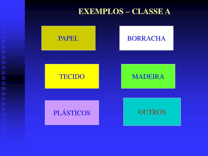 EXEMPLOS – CLASSE A