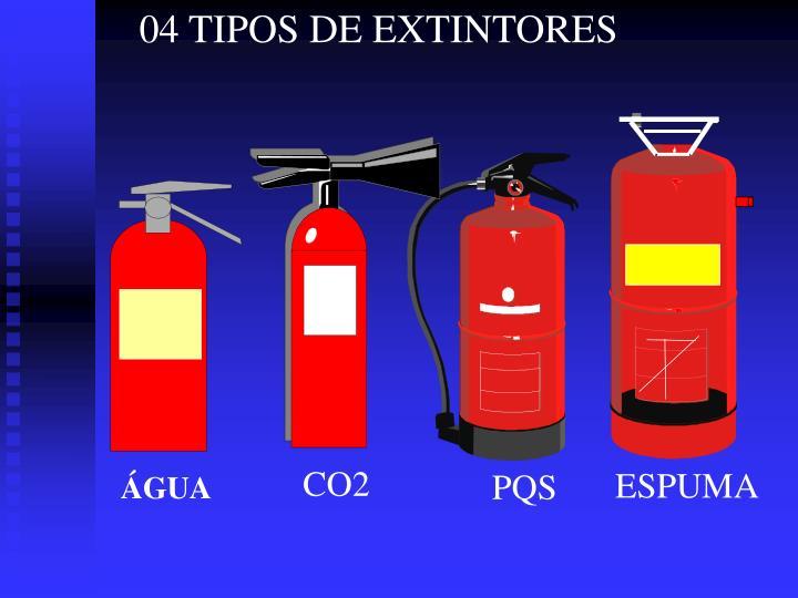 04 TIPOS DE EXTINTORES