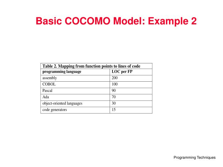 Basic COCOMO Model: Example 2