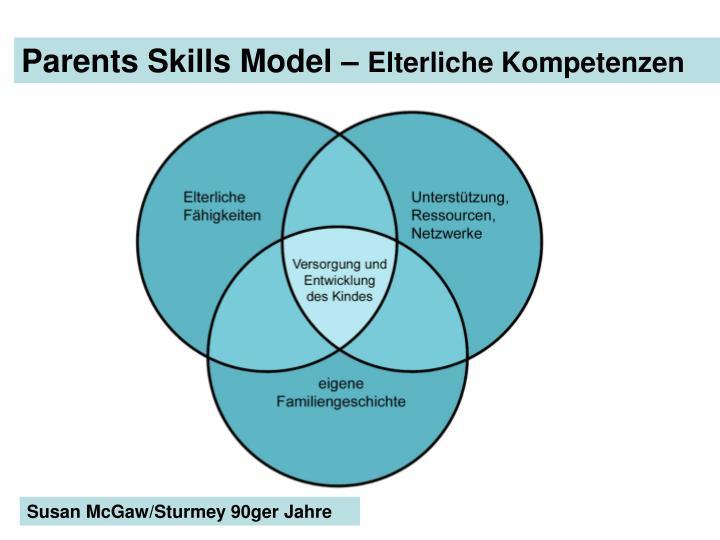 Parents Skills Model –
